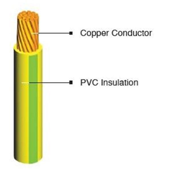 Kabel Listrik NYA untuk istalasi listrik rumah SNI