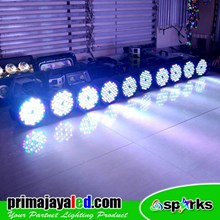 Lampu PAR Paket Medium Stage Panggung Par LED
