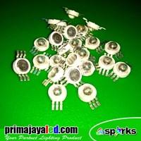 Lampu LED Mata Par LED 3in1 RGB Full Color