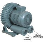 CHUAN FAN RING BLOWER 1