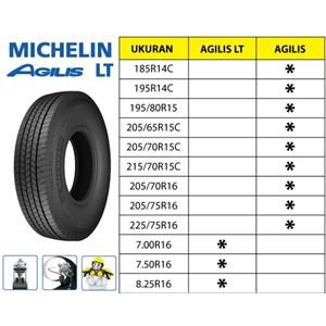 Sell Car Tires Michelin From Indonesia By PT Verdanco