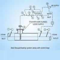 Jual Fixed Nozzle Desuperheater (FND) 2