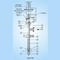 Distributor Variable Nozzle Desuperheater 3
