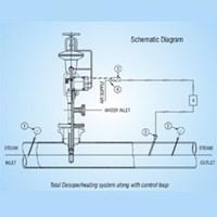 Jual Variable Nozzle Desuperheater 2