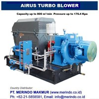Distributor AIRUS Noise Enclosure for roots blower 3
