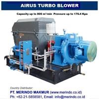 Jual AIRUS Coal Gas Booster Pressure Blower and Coal Gas Vacuum Pump  2