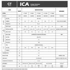 UPS CT-1082B (2000VA - LINE INTERACTIVE) 3