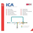 UPS CT-1082B (2000VA - LINE INTERACTIVE) 2