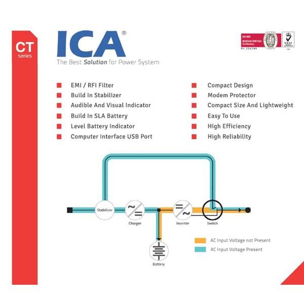 UPS CT-1082B (2000VA - LINE INTERACTIVE)