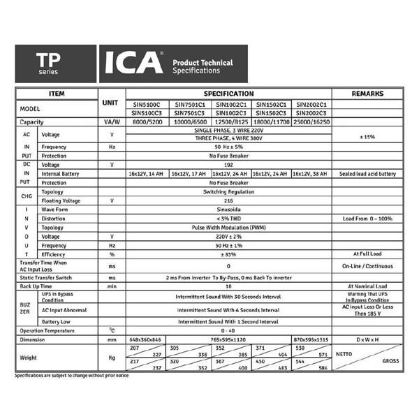 UPS SIN-1002C3 (12.5KVA - TRUE ONLINE SINEWAVE - THREE-PHASE)