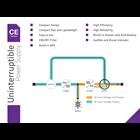 UPS CE-600 (600VA - LINE INTERACTIVE) 2