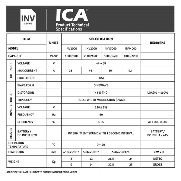 SINEWAVE INVERTER 1000VA (24V)