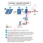 PACKAGE ON-GRID 1KW (Solar Panel and Inverter Told Complete Grid-attached) 2