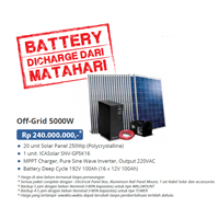 PAKET OFF-GRID 5000W (Panel Tenaga Surya dan SMART Inverter Komplit)