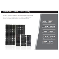 SOLAR PANEL 80Wp - Monocrystalline Murah 5