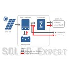 Paket Solar Home System 250Wh Up To 500W With Battery External (SHS-12305IC AC System) 6