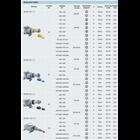 PLUG SOCKET EXPLOSION PROOF SERI BCZ85 ALUMUNIUM  WAROM ATEX / plug socket explotion proof / plug socket anti ledak 2