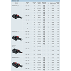 Plug socket explosion proof WAROM seri BCZ8060 GRP / plug socket explotion proof / plug socket anti ledak 2