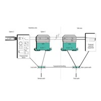 Jual PEPPERL+FUCHS Surge Arrester Signal 4-20mA Modules DIN rail mounting Model : K-LB-1.30G SPD Surge Protection Device 2