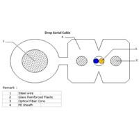 Drop Cable Optical Fiber Cable 1