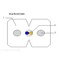Drop Burial Cable 1
