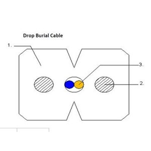 Drop Burial Cable