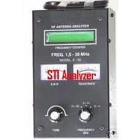 Antena Analyser HF 1