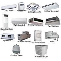 Daftar Harga Air Conditioner Split AC  1