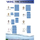 Fire Springkler 1