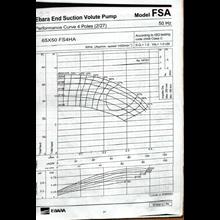 Pompa Air Ebara 65X50 Fsha