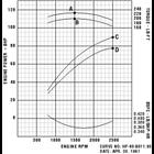 Pompa Isuzu 4BG/6BG 3