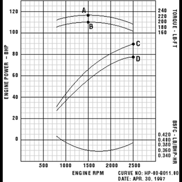 Pompa Isuzu 4BG/6BG