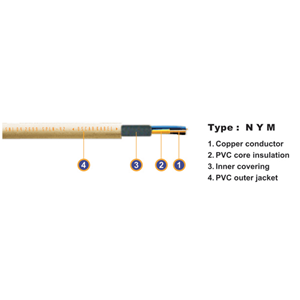 Kabel Listrik Tipe NYM