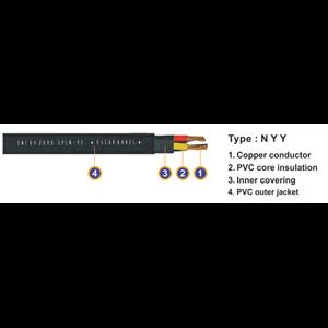 Kabel Listrik Tipe NYY