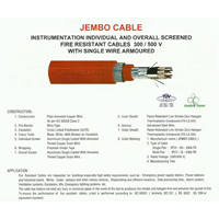 Jual Kabel SINGLE WIRE ARMOURED 2