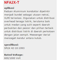 Jual XLPE Insulated Kabel NFA2X-T 2