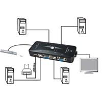 Jual KVM Switch 4-PORT - USB 2