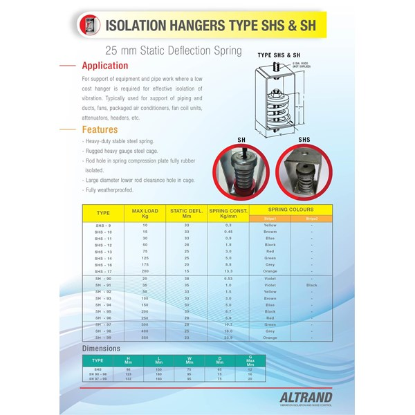 Anti Vibratory Insulation Genset Engine Pump Chiller Fan