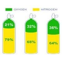 Jual NITROX GAS