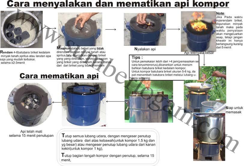 Jual Kompor Batubara Harga Murah Jakarta Oleh Toko Sumber