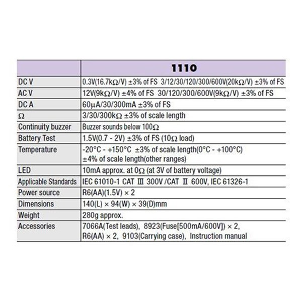 Kyoritsu MODEL 1110 Multimeter