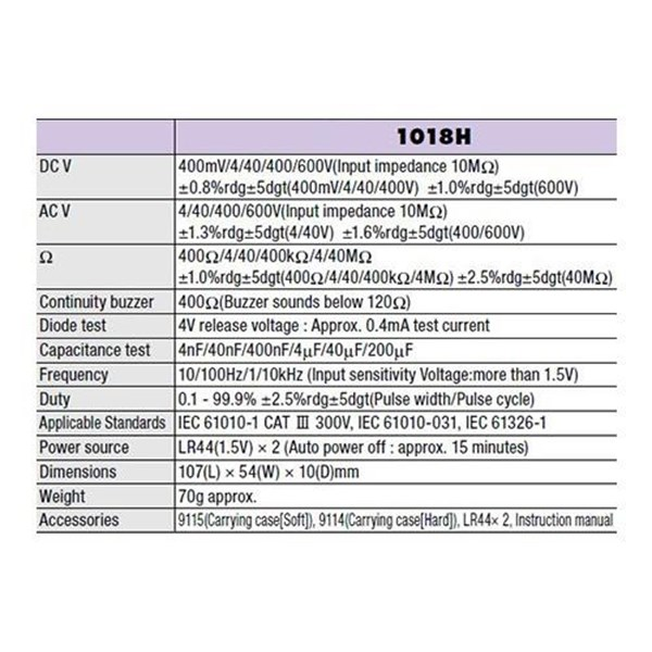 Kyoritsu KEW 1018H Digital Multimeter