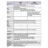 Jual Kyoritsu KEW 1052 Digital Multimeter 2
