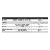 Jual Fluke 3000 FC Wireless Digital Multimeter 2