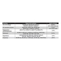 Jual Fluke 289 Industrial Logging Digital Multimeter  2