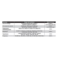Jual Fluke 287 Electronics Logging Digital Multimeter 2