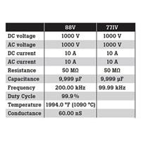 Jual Fluke 77 IV Digital Multimeter 2