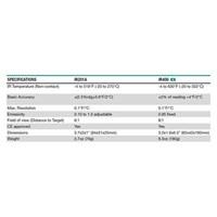 Jual Extech IR201A Pocket Laser IR Thermometer 2