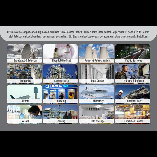 Kompressor Angin Araki Low Pressure Untuk Industri GTR55A-L