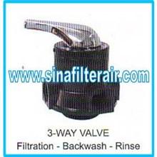 Filtrasi 3 Way Valve